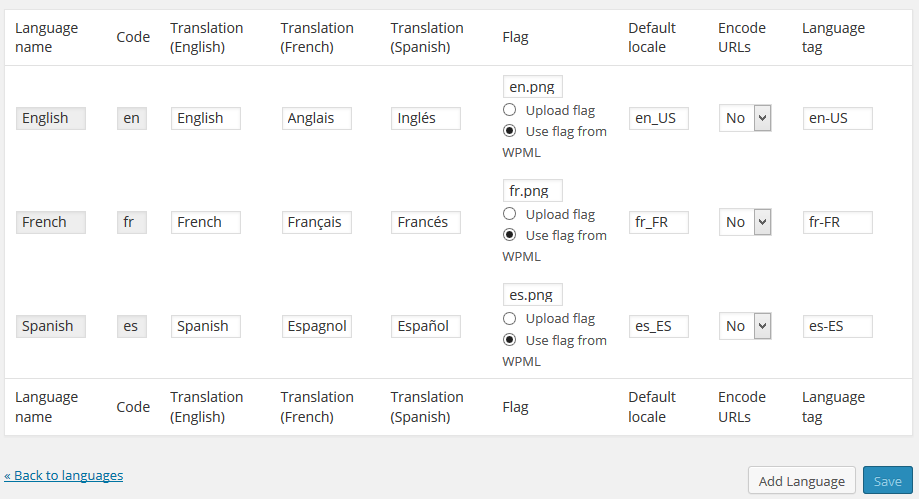 WPML's Languages Table - WPML