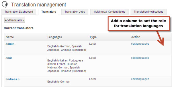 Translators admin screen