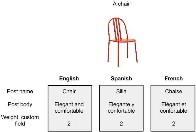 multilingual-chair