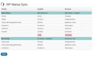 menu synchronization