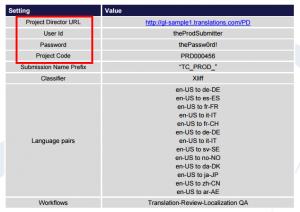 """GlobalLink Technology Configuration"" PDF document"