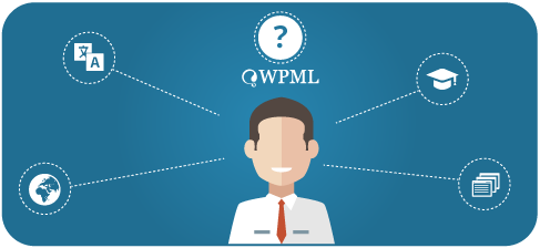 WPML - Übersetzen von Inhalten