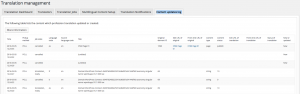 WPML Translation Management - Content Updates Log Tab