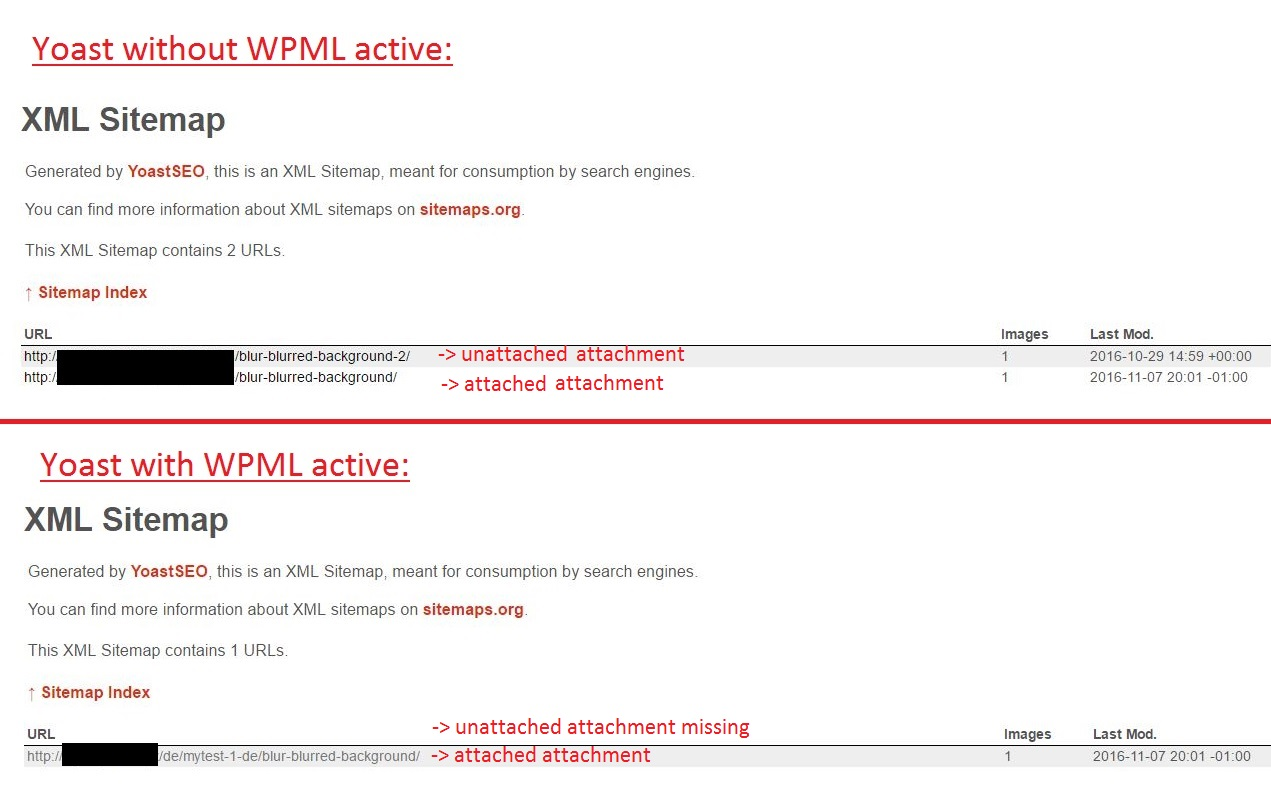 yoast seo sitemap with wpml active not listing unattached
