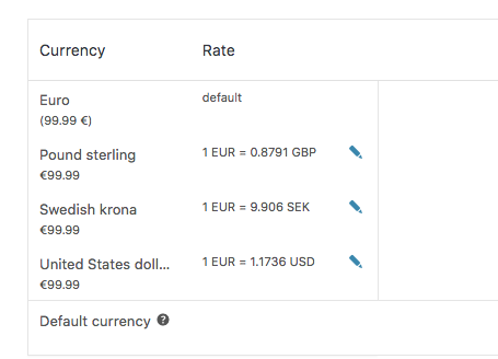 Currency Switcher Is Using My Default Currency Symbol On Every