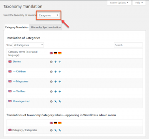 Taxonomy Translation page