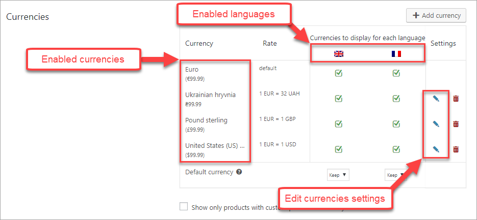 Multi-currency Settings