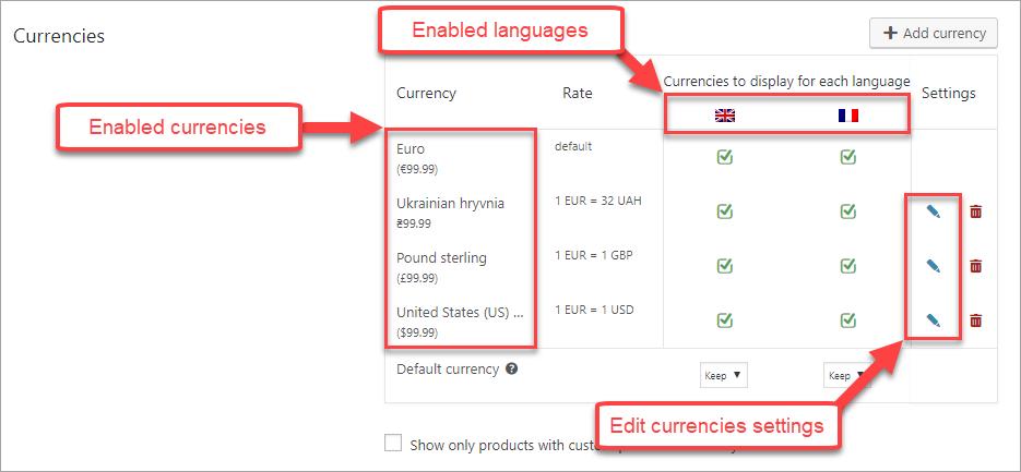 Multi-currency Settings