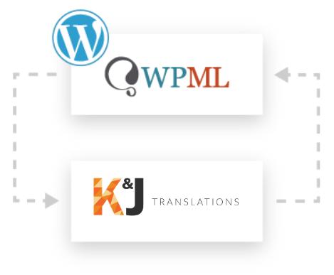 KJ Translators and WPML