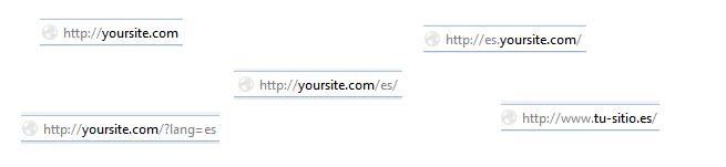 Language URL Options