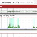 input-output-usage.PNG